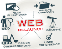 SEO und Website-Relaunch